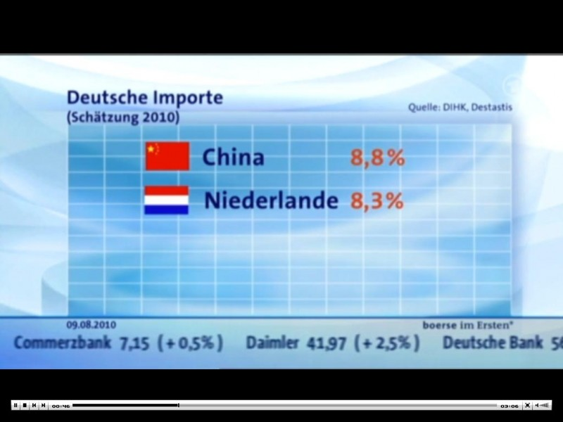 ARD Börsensendung vom 09. August 2010: Deutsche Importe