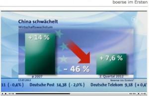 "Screenshot  ""Börse im Ersten"" 17.07.2012"