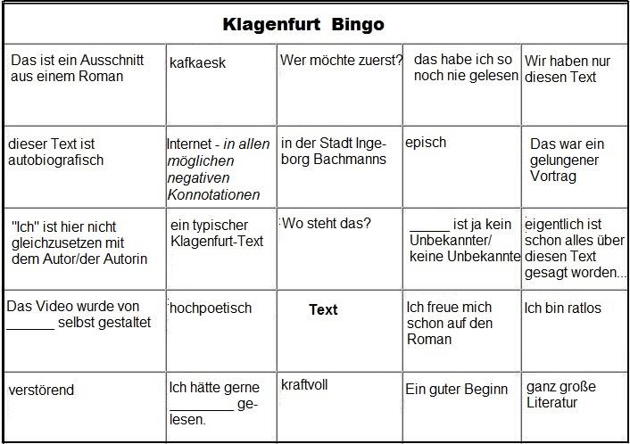 Klagenfurt Bingo